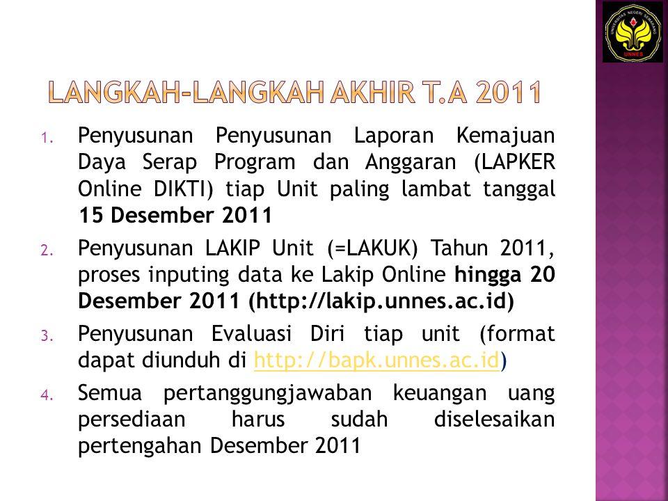 1. Penyusunan Penyusunan Laporan Kemajuan Daya Serap Program dan Anggaran (LAPKER Online DIKTI) tiap Unit paling lambat tanggal 15 Desember 2011 2. Pe