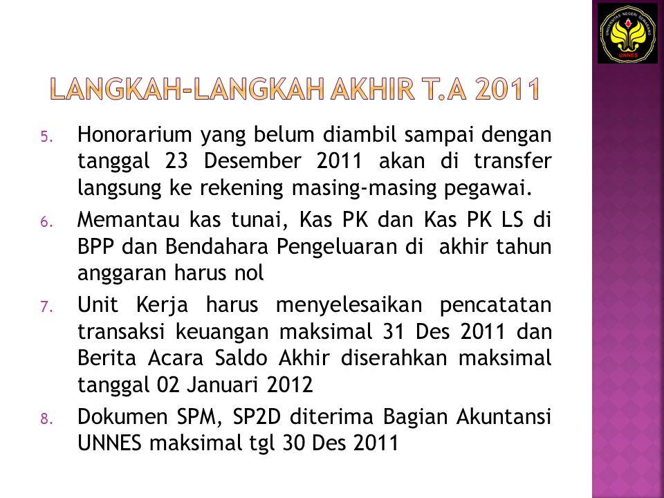 5. Honorarium yang belum diambil sampai dengan tanggal 23 Desember 2011 akan di transfer langsung ke rekening masing-masing pegawai. 6. Memantau kas t