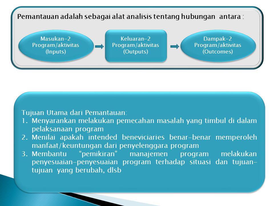 Setiap temuan pemantauan harus dikembangkan secukupnya dengan sasaran untuk memenuhi tujuh elemen dasar atau atribut pemantauan sebagai satu kesatuan