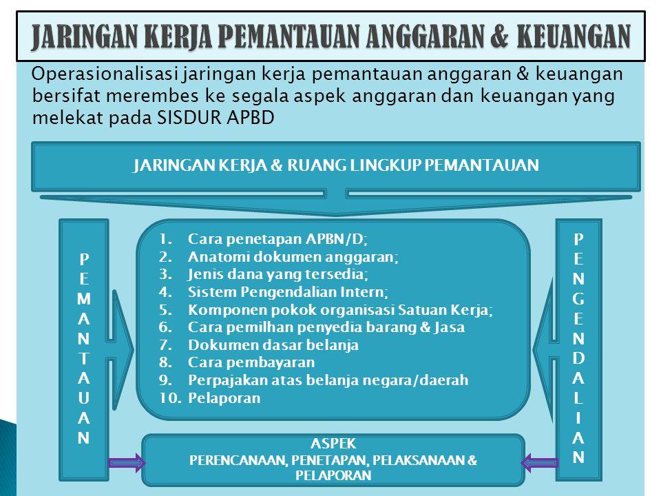 10.Pelaporan Satuan Kerja mempunyai kewajiban menyelenggarakan pelaporan dalam bentuk : a.