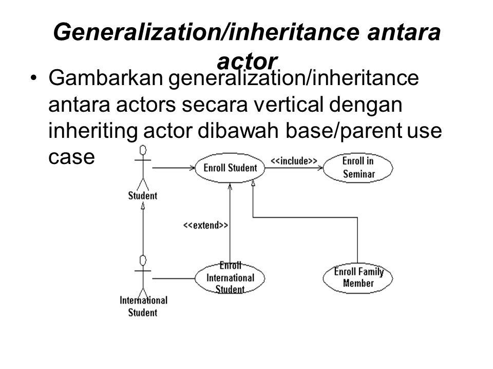 Generalization/inheritance antara actor Gambarkan generalization/inheritance antara actors secara vertical dengan inheriting actor dibawah base/parent use case