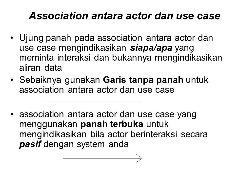 Simbol Activity Diagram