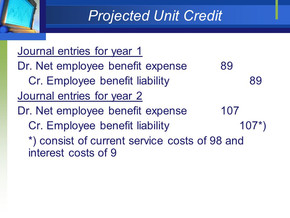 Journal entries for year 1 Dr.Net employee benefit expense89 Cr.