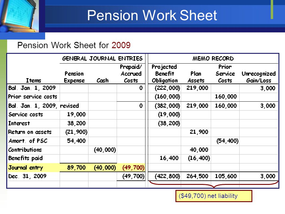 Pension Work Sheet for 2009 ($49,700) net liability Pension Work Sheet