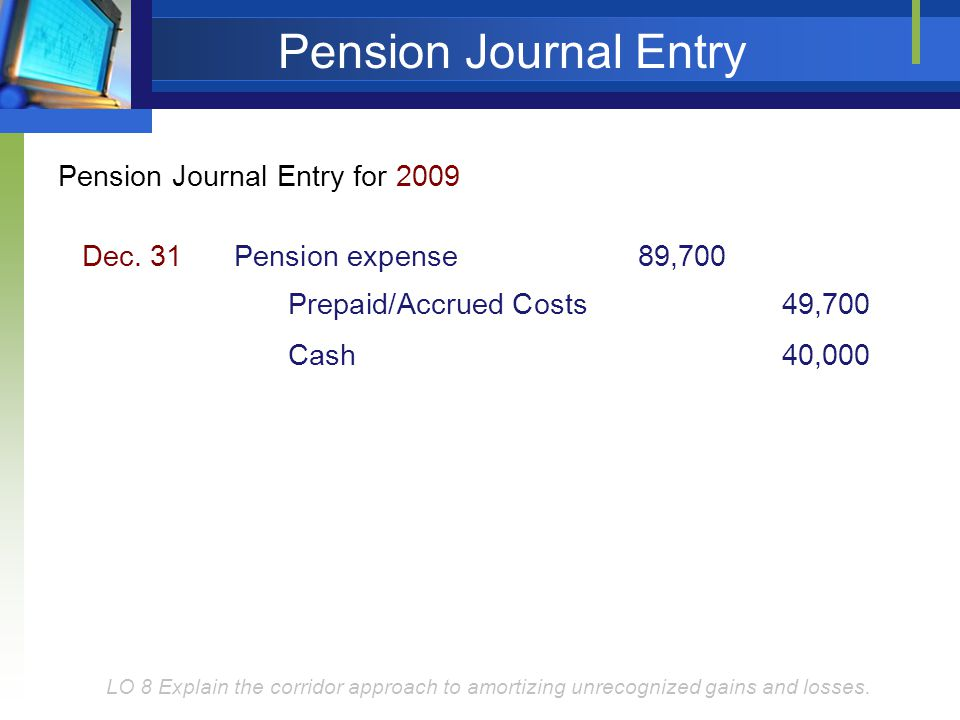 Pension Journal Entry for 2009 Prepaid/Accrued Costs 49,700 Pension expense 89,700Dec.