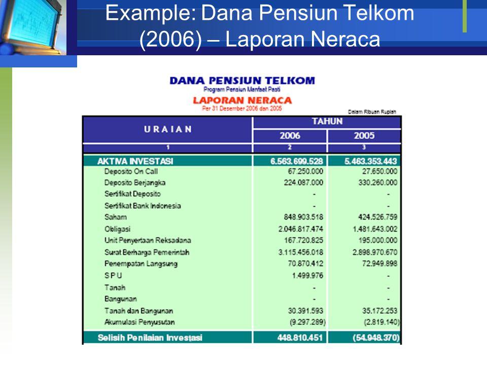 Example: Dana Pensiun Telkom (2006) – Laporan Neraca