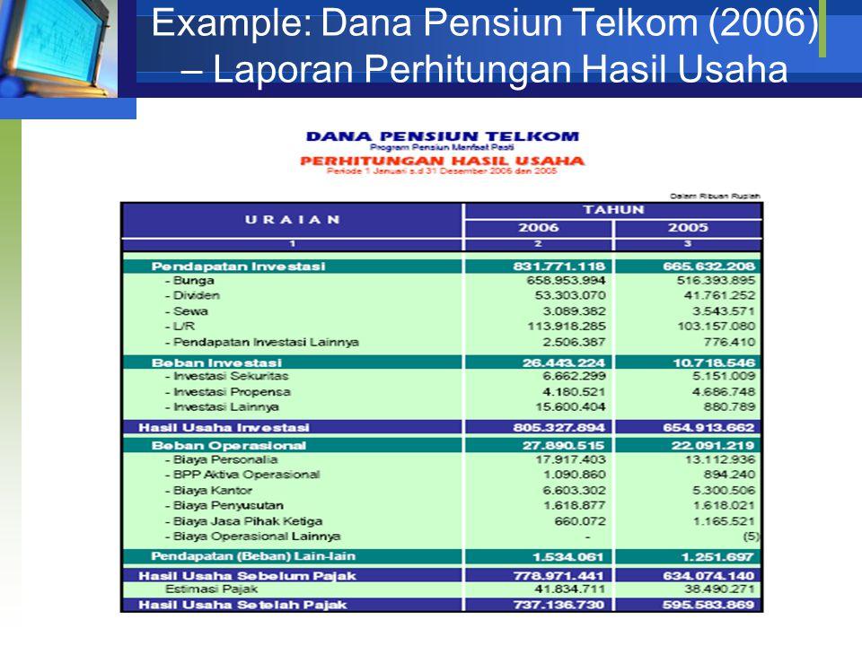 Example: Dana Pensiun Telkom (2006) – Laporan Perhitungan Hasil Usaha