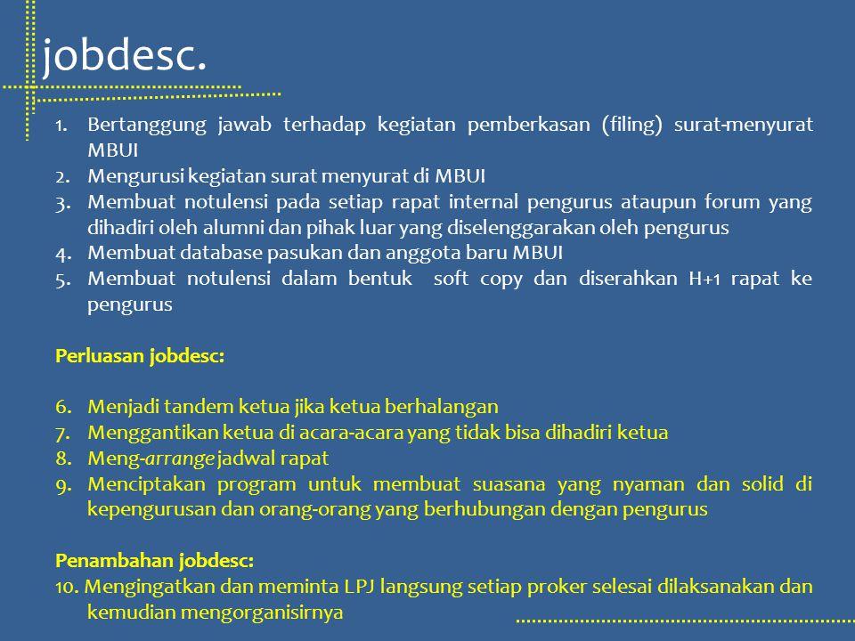 jobdesc. 1.Bertanggung jawab terhadap kegiatan pemberkasan (filing) surat-menyurat MBUI 2.Mengurusi kegiatan surat menyurat di MBUI 3.Membuat notulens