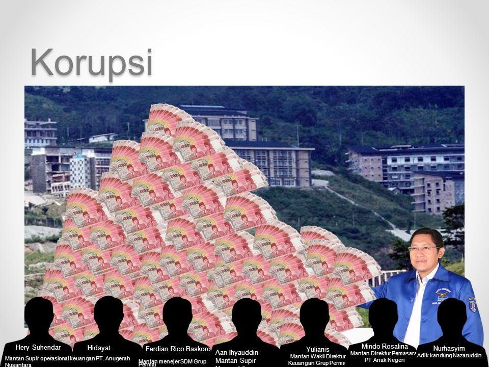 Bentuk Pelaksanaan Pembangunan Korupsi dan kolusi.