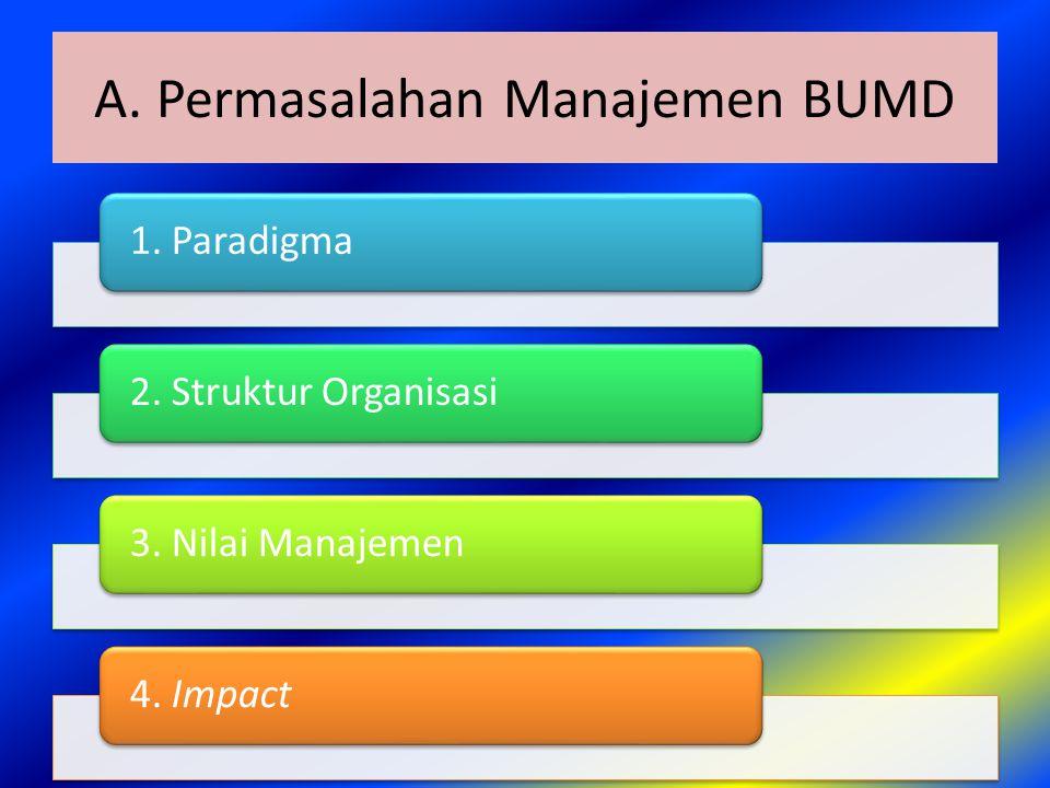 Pola Reinventing BUMD (Joedo, 2006) Restrukturisasi Profitisasi BUMD yg sehat, mandiri, dan profesional Privatisasi Perusahaan BUMD yg diprivatisasi Divestasi Perusahaan Swasta