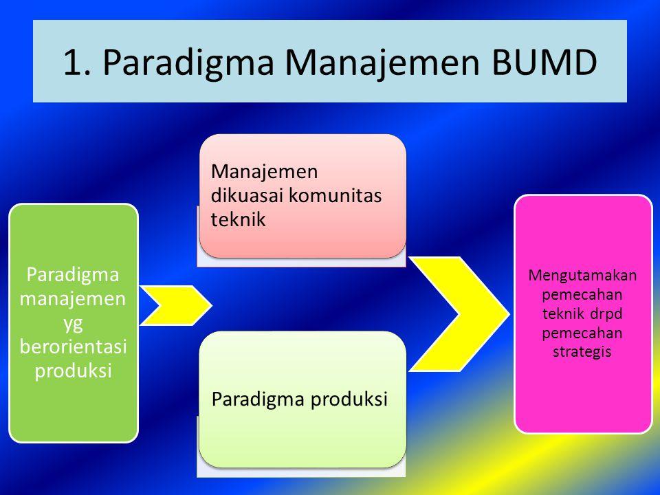 2. Struktur Organisasi BUMD Paradigma Produksi Production/ Technical Heavy