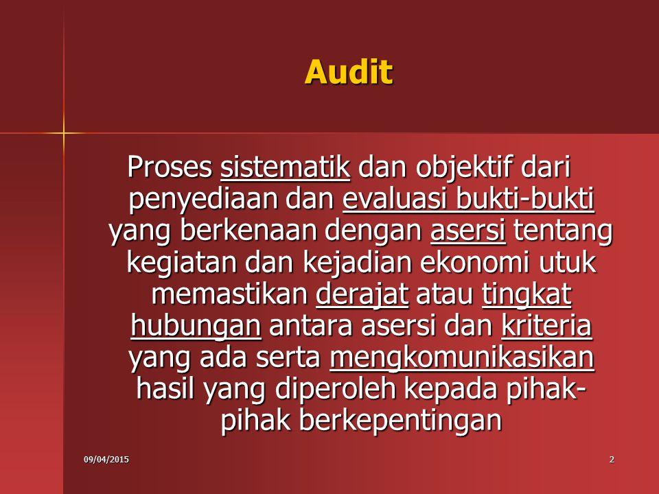 09/04/201523 Hasil dari audit investigasi 1.Apa yang dilaporkan oleh masyarakat tidak terbukti 2.