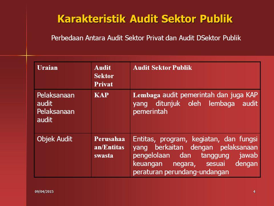 09/04/20155 Karakteristik Audit Sektor Publik Perbedaan Antara Audit Sektor Privat dan Audit DSektor Publik UraianAudit Sektor Privat Audit Sektor Publik Standar audit yang digunakan SPAP yang dikeluarka n oleh IAI Standar Pemeriksaan Keuangan Negara (SPKN) yang dikeluarkan oleh BPK Kepatuhan terhadap peraturan perundang- undangan Tidak terlalu dominan dalam audit Merupakan faktor dominan karena kegiatan di sektor publik sangat dipengaruhi oleh peraturan dan perundang-undangan