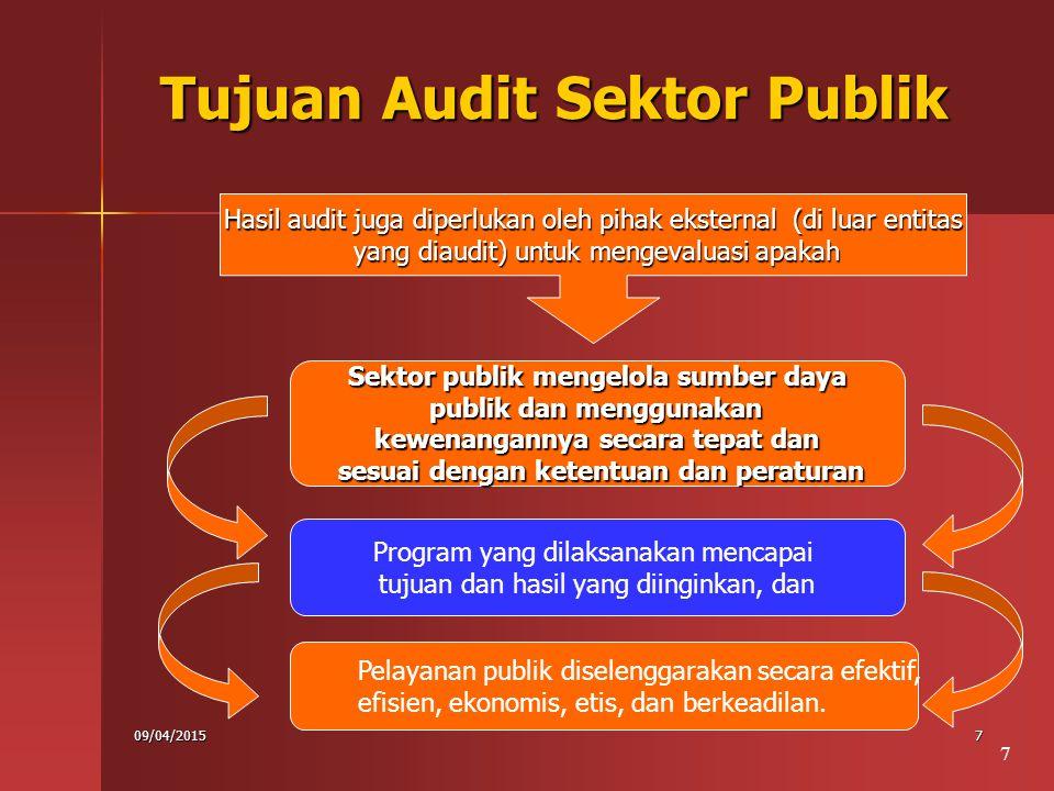 09/04/201518 Audit terhadap Program Tujuan: 1.