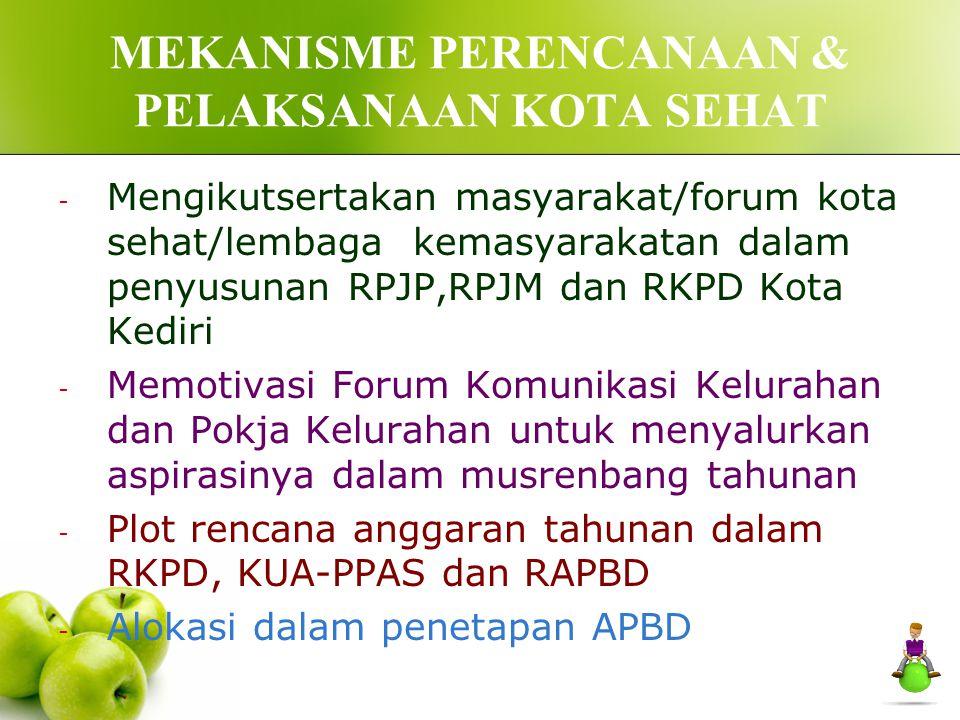 MEKANISME PERENCANAAN & PELAKSANAAN KOTA SEHAT - Mengikutsertakan masyarakat/forum kota sehat/lembaga kemasyarakatan dalam penyusunan RPJP,RPJM dan RK