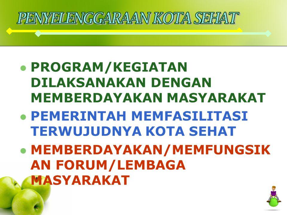 7.8. 9. Peningkatan Kesadaran Pola Hidup Bersih & Sehat siswa & masyarakat lingkungan sekolah 10.