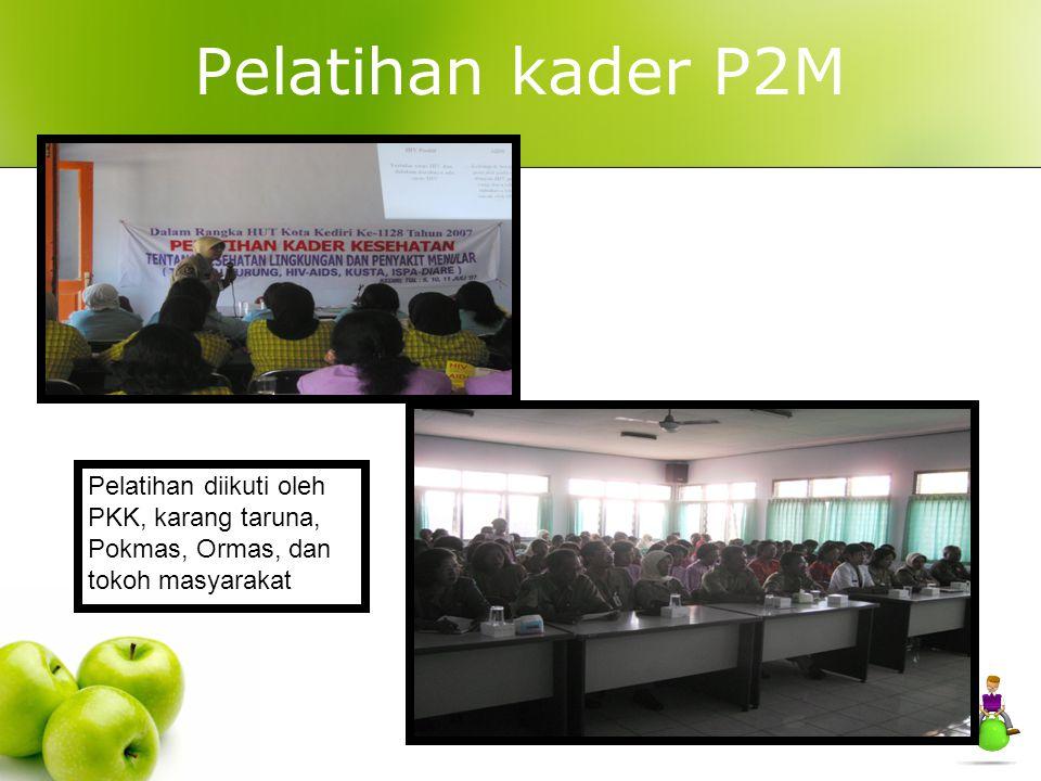 Pelatihan kader P2M Pelatihan diikuti oleh PKK, karang taruna, Pokmas, Ormas, dan tokoh masyarakat