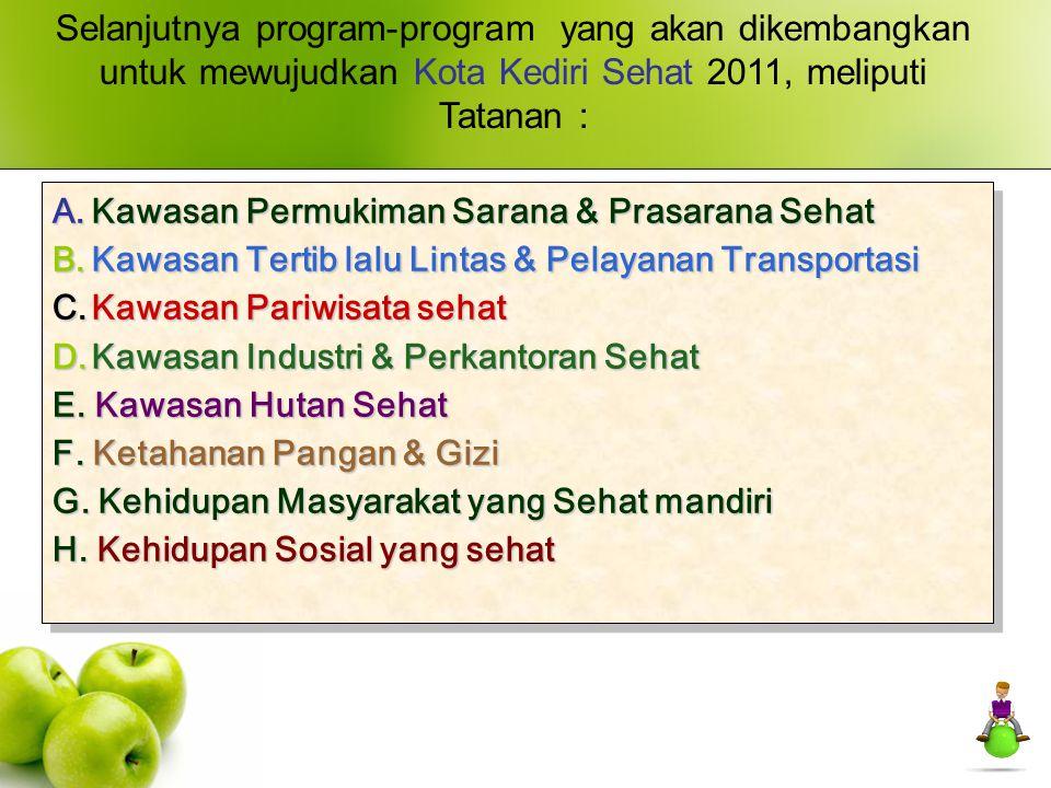 A.Kawasan Permukiman Sarana & Prasarana Sehat B.Kawasan Tertib lalu Lintas & Pelayanan Transportasi C.Kawasan Pariwisata sehat D.Kawasan Industri & Pe