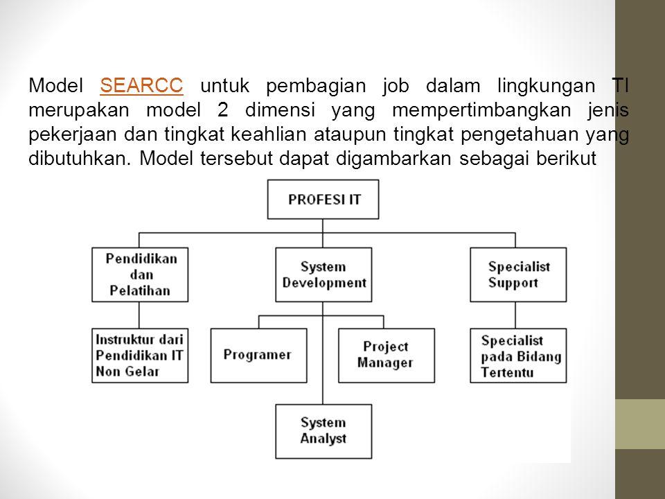 Model SEARCC untuk pembagian job dalam lingkungan TI merupakan model 2 dimensi yang mempertimbangkan jenis pekerjaan dan tingkat keahlian ataupun ting