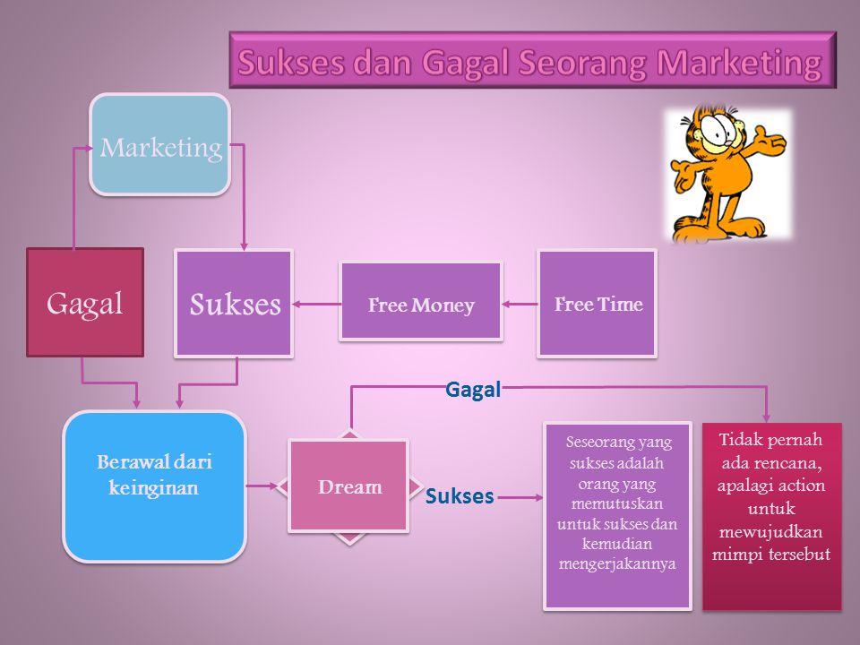 Membuat jaringan atau networking Mengusai bisnis usaha atau perusahaan Menentukan pasar Kartu nama Percaya keunggulan perusahaan Membawa brosur