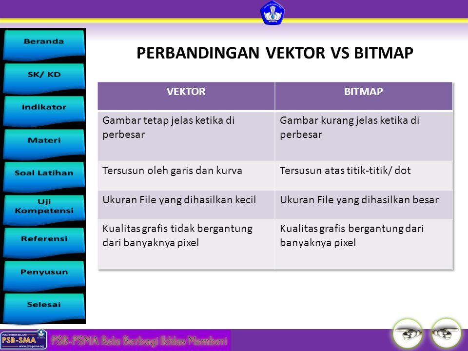PERBANDINGAN VEKTOR VS BITMAP