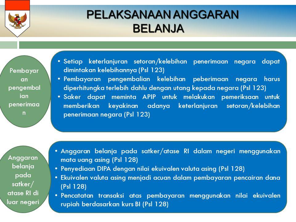 PELAKSANAAN ANGGARAN PELAKSANAAN ANGGARANBELANJA Setiap keterlanjuran setoran/kelebihan penerimaan negara dapat dimintakan kelebihannya (Psl 123) Pemb