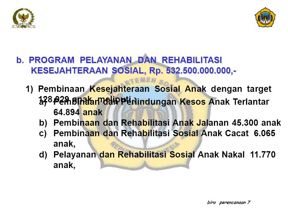b. PROGRAM PELAYANAN DAN REHABILITASI KESEJAHTERAAN SOSIAL, Rp. 532.500.000.000,- biro perencanaan 7 1)Pembinaan Kesejahteraan Sosial Anak dengan targ