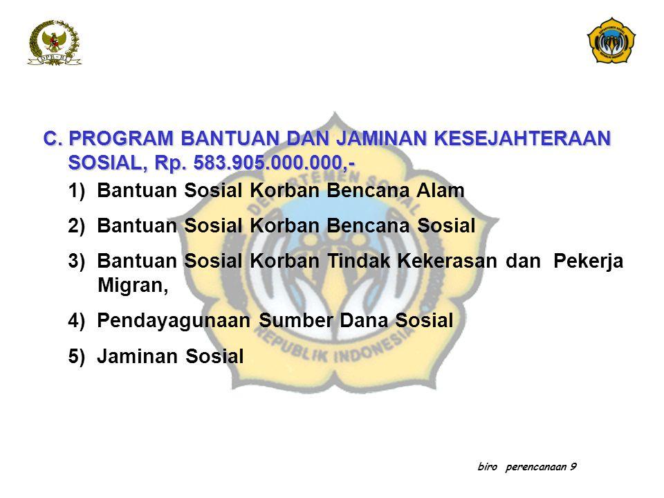 biro perencanaan 9 1) Bantuan Sosial Korban Bencana Alam 2) Bantuan Sosial Korban Bencana Sosial 3) Bantuan Sosial Korban Tindak Kekerasan dan Pekerja