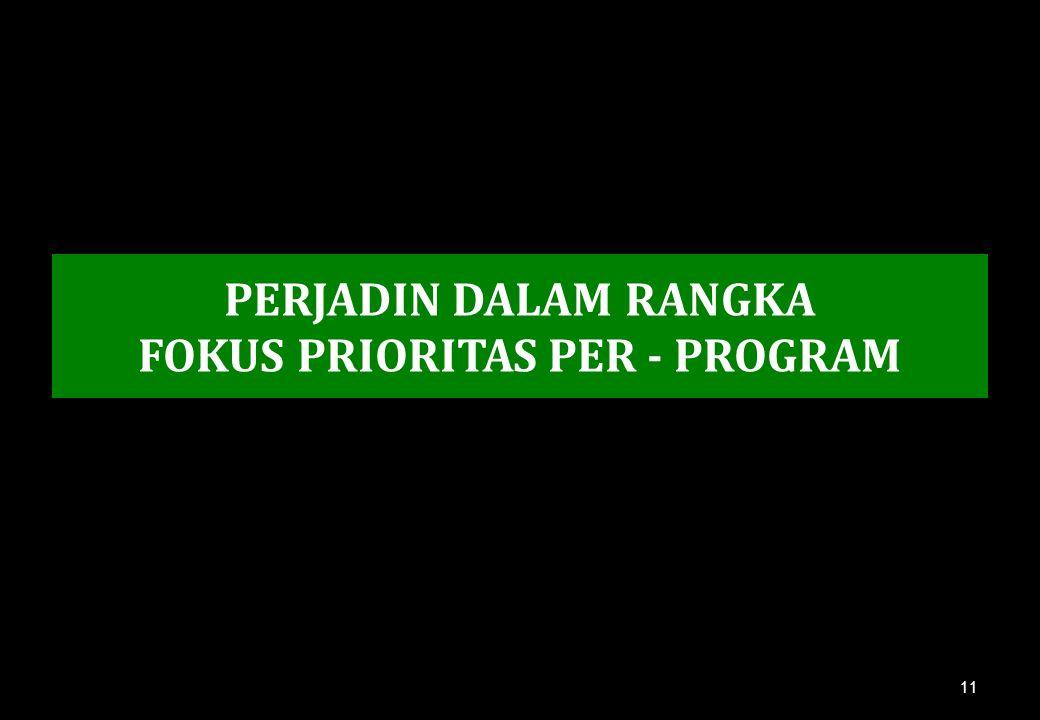 PERJADIN DALAM RANGKA FOKUS PRIORITAS PER - PROGRAM 11