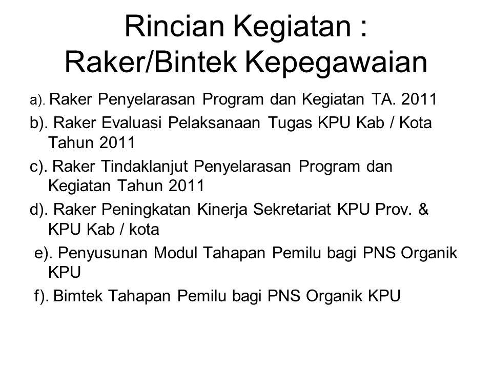 Rincian Kegiatan : Raker/Bintek Kepegawaian a). Raker Penyelarasan Program dan Kegiatan TA. 2011 b). Raker Evaluasi Pelaksanaan Tugas KPU Kab / Kota T
