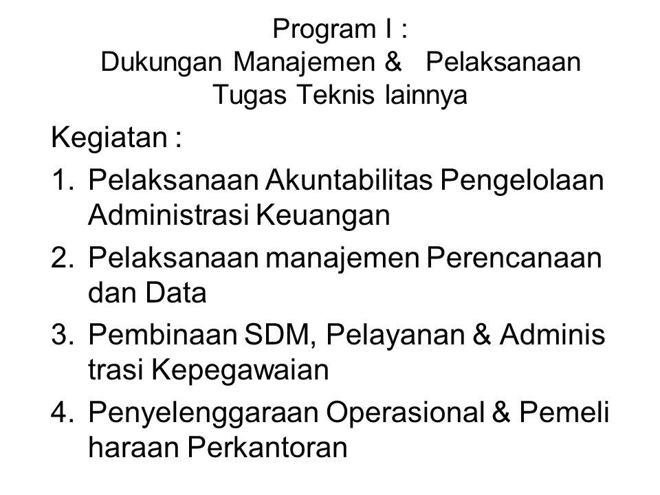 Program I : Dukungan Manajemen & Pelaksanaan Tugas Teknis lainnya Kegiatan : 1.Pelaksanaan Akuntabilitas Pengelolaan Administrasi Keuangan 2.Pelaksana