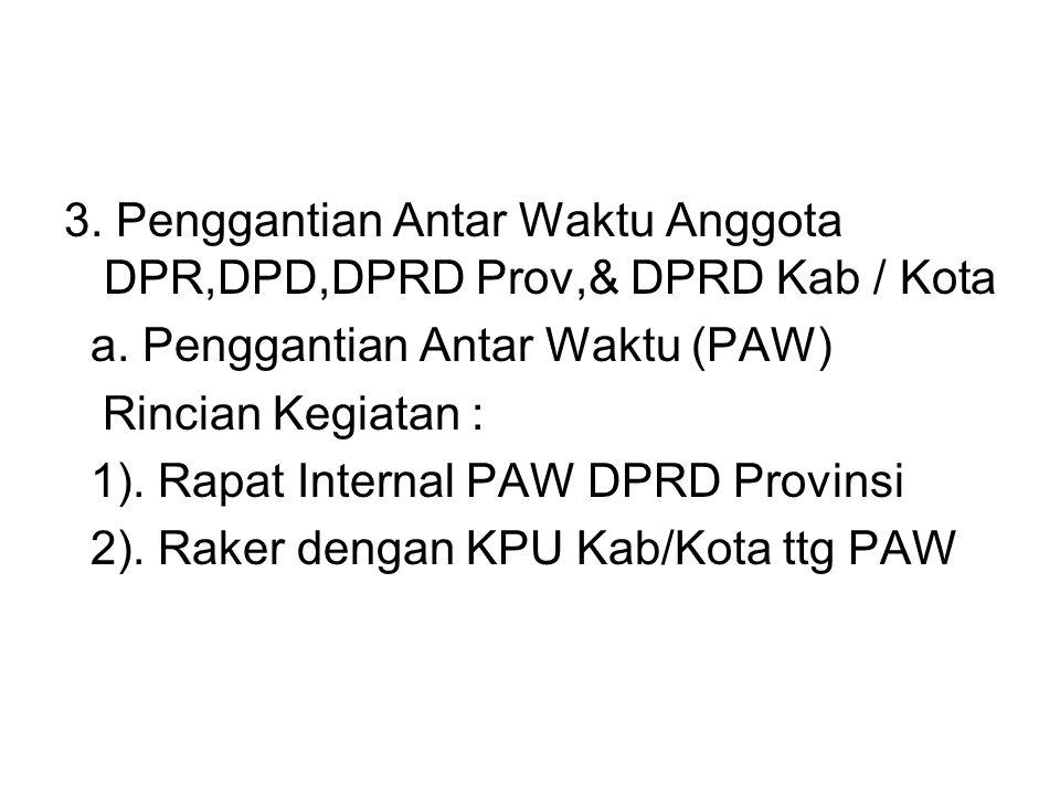 3. Penggantian Antar Waktu Anggota DPR,DPD,DPRD Prov,& DPRD Kab / Kota a. Penggantian Antar Waktu (PAW) Rincian Kegiatan : 1). Rapat Internal PAW DPRD
