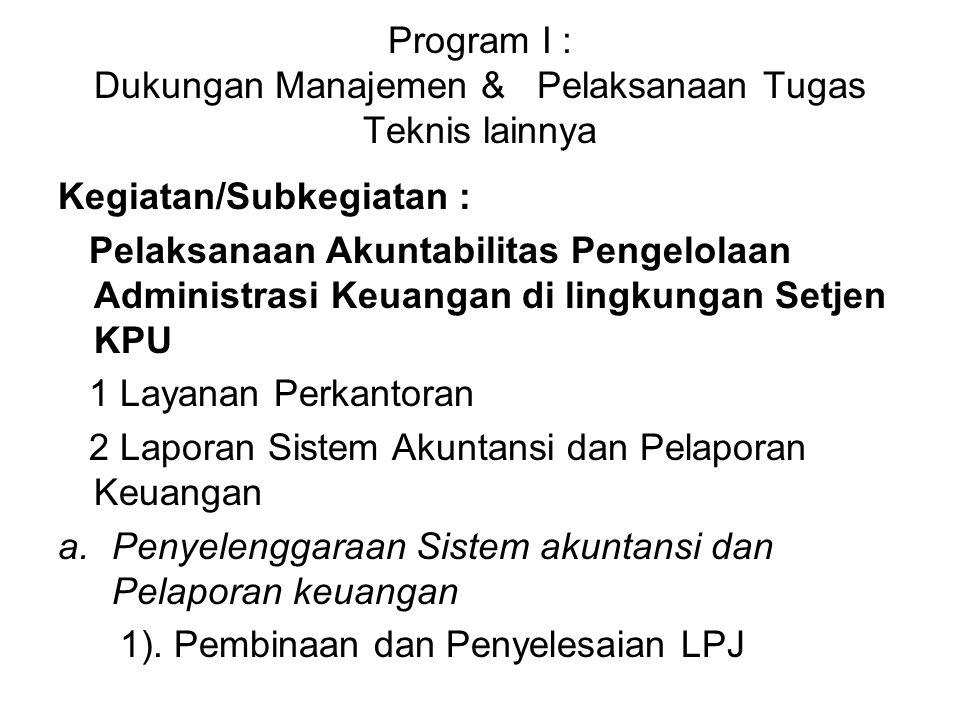 Program I : Dukungan Manajemen & Pelaksanaan Tugas Teknis lainnya Kegiatan/Subkegiatan : Pelaksanaan Akuntabilitas Pengelolaan Administrasi Keuangan d
