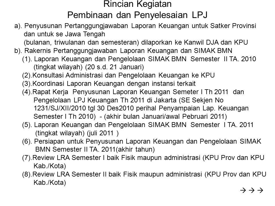 Rincian Kegiatan Pembinaan dan Penyelesaian LPJ a). Penyusunan Pertanggungjawaban Laporan Keuangan untuk Satker Provinsi dan untuk se Jawa Tengah (bul