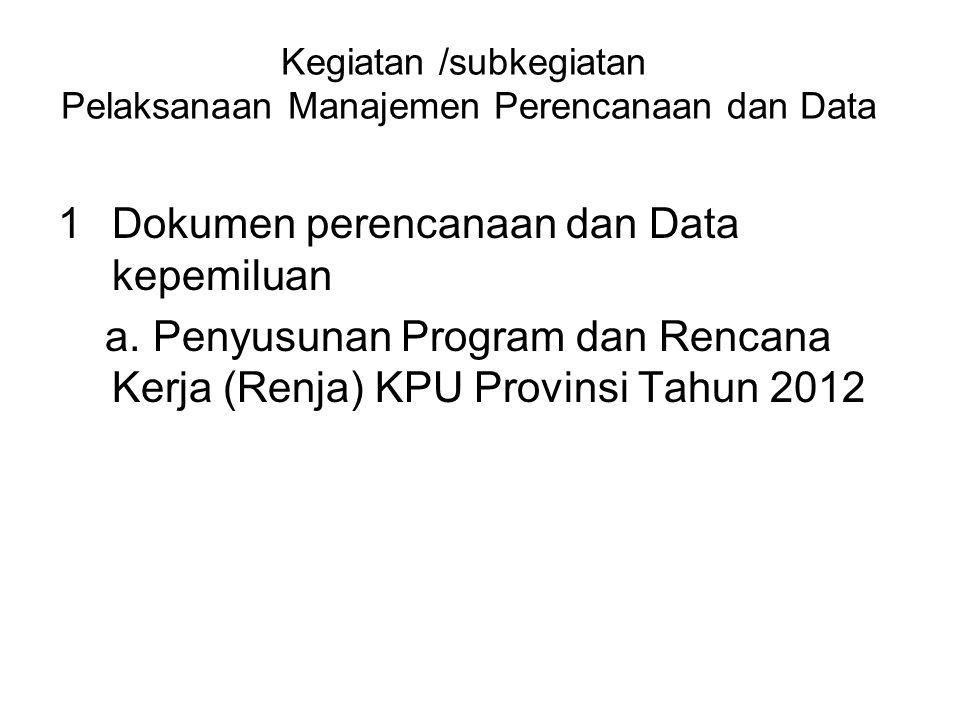 Kegiatan /subkegiatan Pelaksanaan Manajemen Perencanaan dan Data 1Dokumen perencanaan dan Data kepemiluan a. Penyusunan Program dan Rencana Kerja (Ren