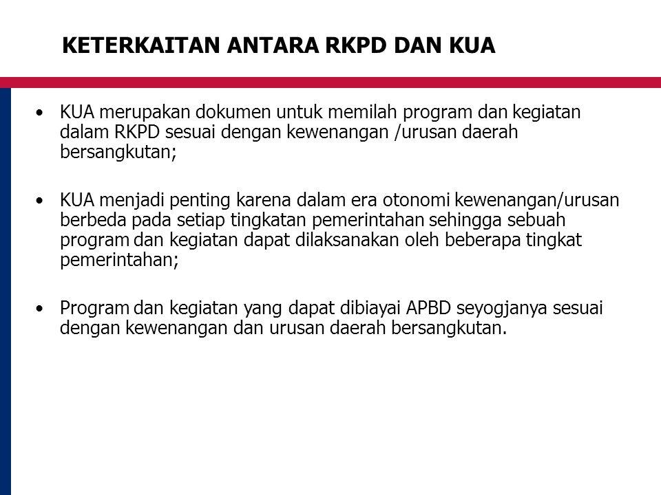 KETERKAITAN ANTARA RKPD DAN KUA KUA merupakan dokumen untuk memilah program dan kegiatan dalam RKPD sesuai dengan kewenangan /urusan daerah bersangkut