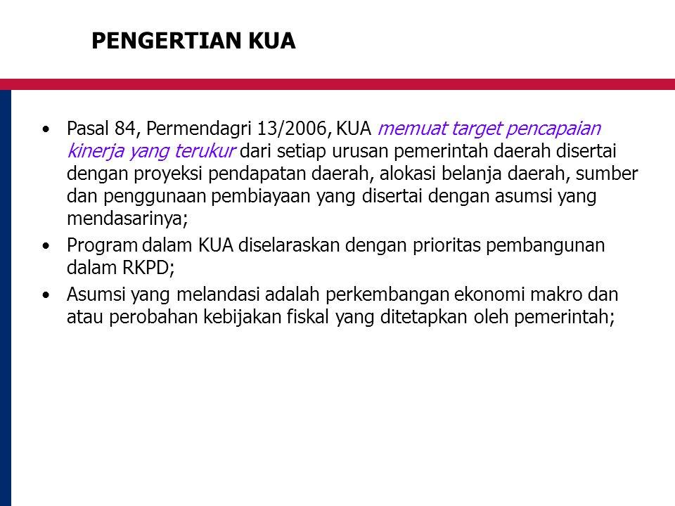 PENGERTIAN KUA Pasal 84, Permendagri 13/2006, KUA memuat target pencapaian kinerja yang terukur dari setiap urusan pemerintah daerah disertai dengan p