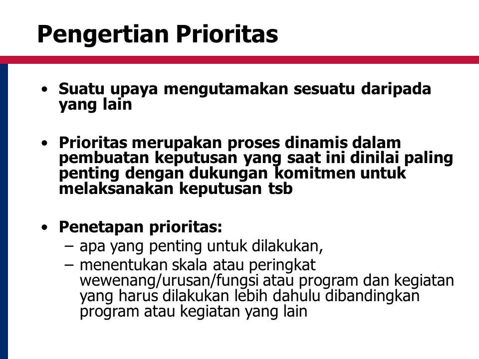 Pengertian Prioritas Suatu upaya mengutamakan sesuatu daripada yang lain Prioritas merupakan proses dinamis dalam pembuatan keputusan yang saat ini di