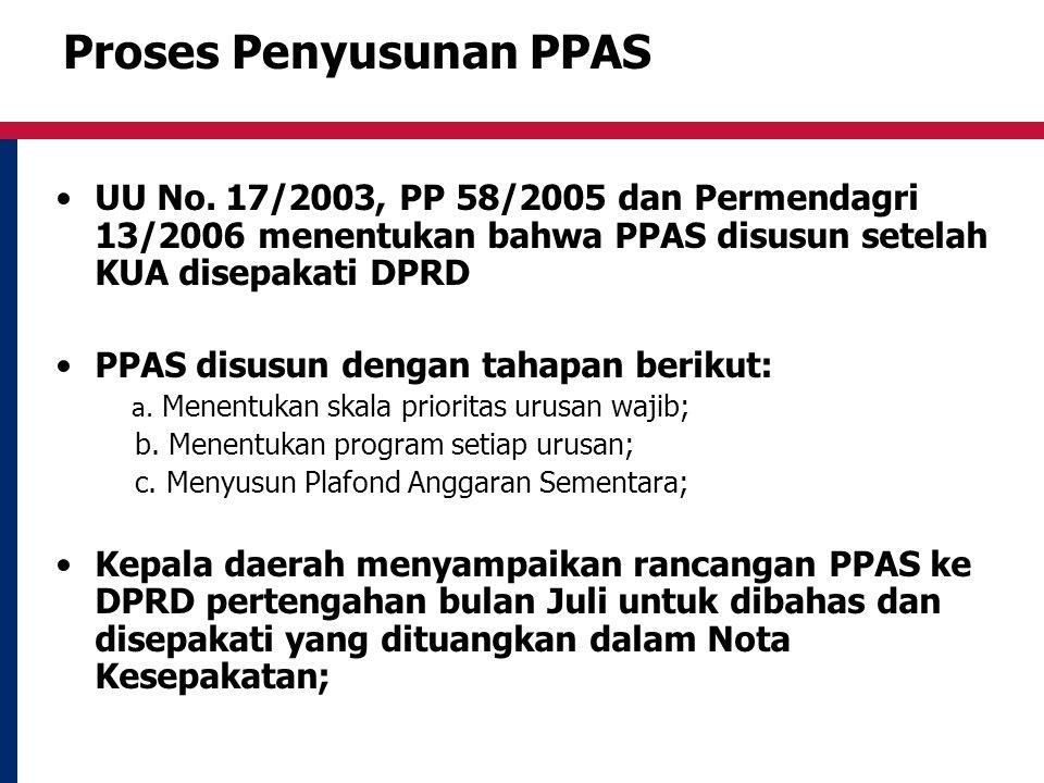 Proses Penyusunan PPAS UU No. 17/2003, PP 58/2005 dan Permendagri 13/2006 menentukan bahwa PPAS disusun setelah KUA disepakati DPRD PPAS disusun denga