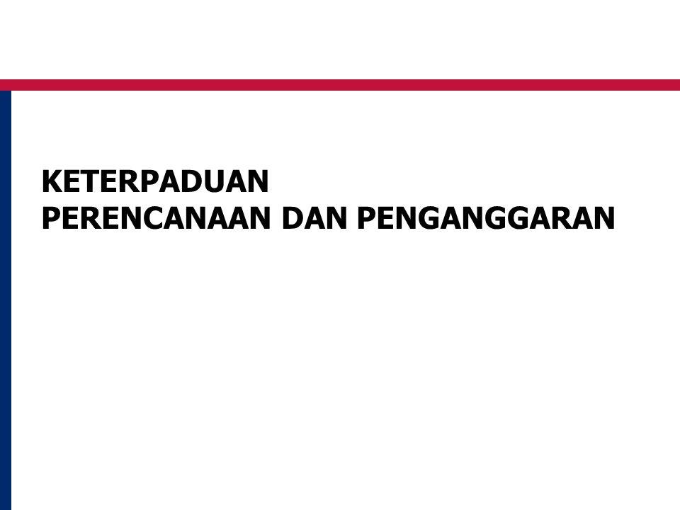 Sumber Pembiayaan Pembangunan Daerah: Pendapatan Asli Daerah Dana Perimbangan Lain-lain Pendapatan Yang Sah Pinjaman Hibah Swasta Masyarakat RPJMD – Aspek Keuangan