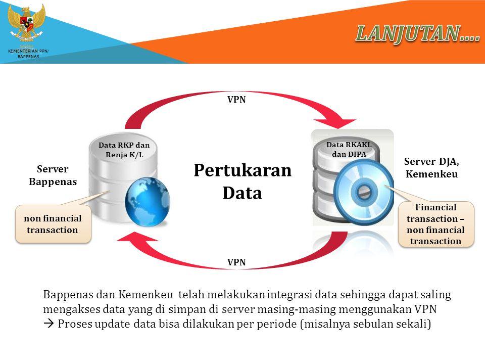 KEMENTERIAN PPN/ BAPPENAS Server Bappenas Server DJA, Kemenkeu Data RKP dan Renja K/L Data RKAKL dan DIPA Pertukaran Data VPN Bappenas dan Kemenkeu te