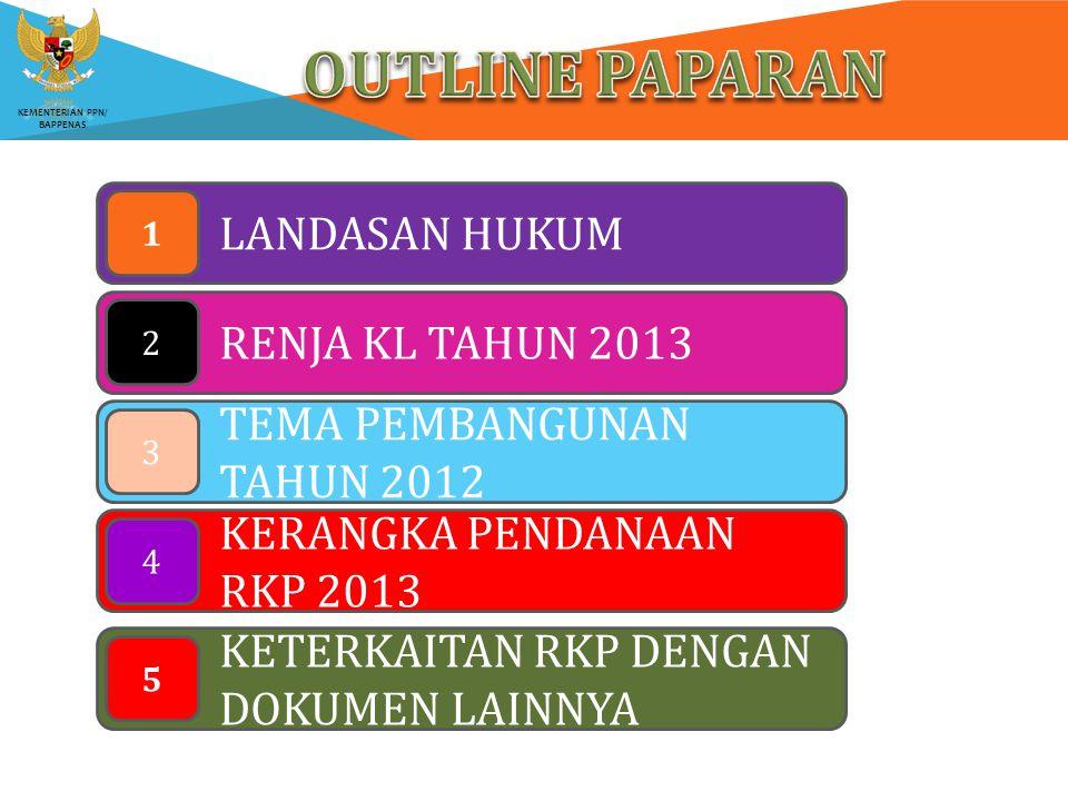 KEMENTERIAN PPN/ BAPPENAS LANDASAN HUKUM 1 KETERKAITAN RKP DENGAN DOKUMEN LAINNYA 5 TEMA PEMBANGUNAN TAHUN 2012 3 KERANGKA PENDANAAN RKP 2013 4 RENJA