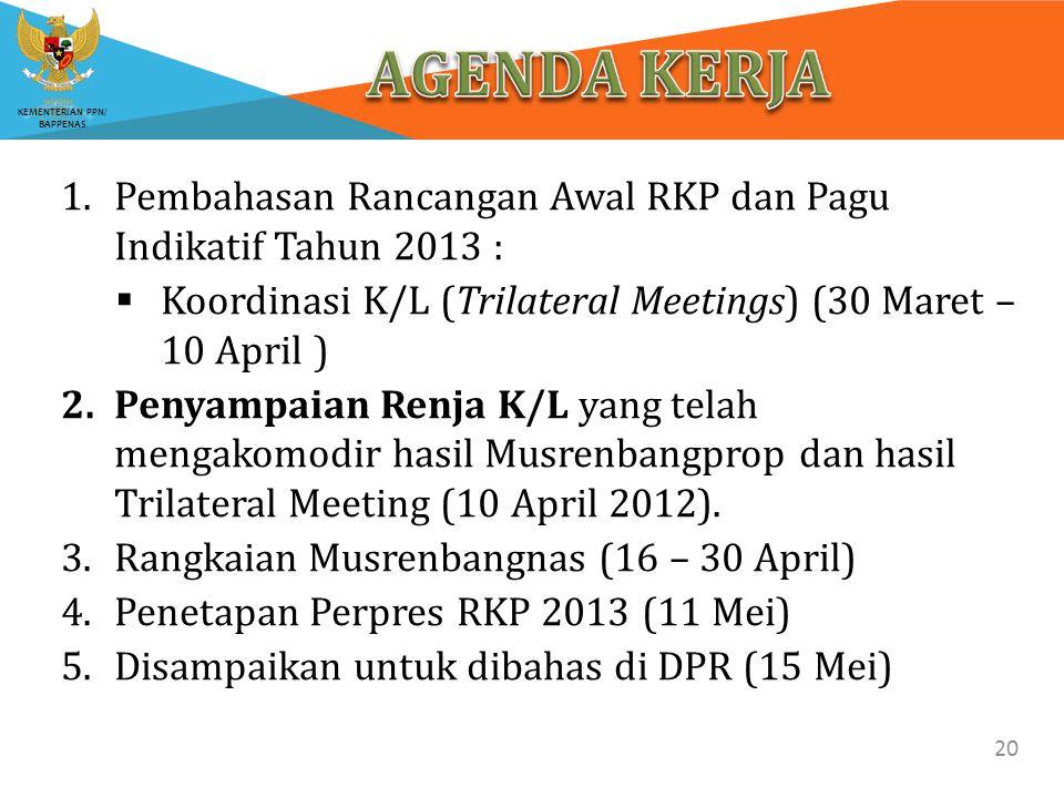 KEMENTERIAN PPN/ BAPPENAS 20 1.Pembahasan Rancangan Awal RKP dan Pagu Indikatif Tahun 2013 :  Koordinasi K/L (Trilateral Meetings) (30 Maret – 10 Apr
