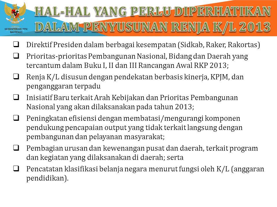 KEMENTERIAN PPN/ BAPPENAS  Direktif Presiden dalam berbagai kesempatan (Sidkab, Raker, Rakortas)  Prioritas-prioritas Pembangunan Nasional, Bidang d