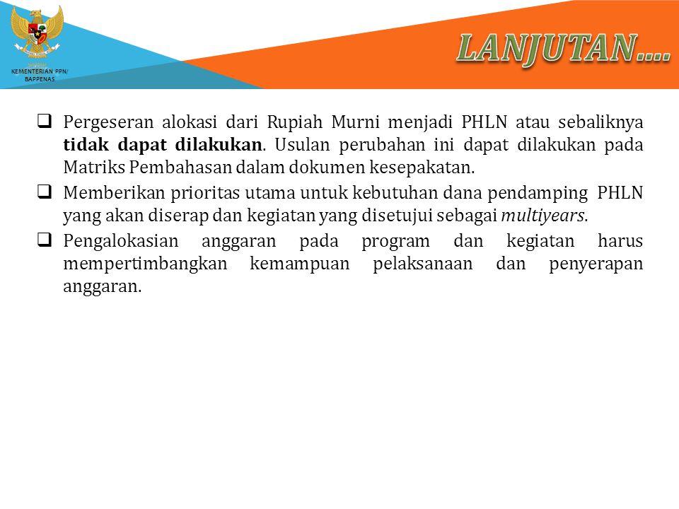 KEMENTERIAN PPN/ BAPPENAS  Pergeseran alokasi dari Rupiah Murni menjadi PHLN atau sebaliknya tidak dapat dilakukan. Usulan perubahan ini dapat dilaku