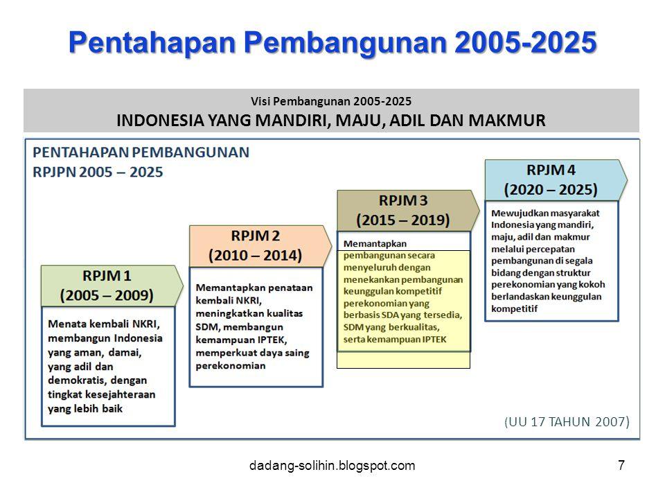 Pentahapan Pembangunan 2005-2025 dadang-solihin.blogspot.com7 Visi Pembangunan 2005-2025 INDONESIA YANG MANDIRI, MAJU, ADIL DAN MAKMUR ( UU 17 TAHUN 2007)