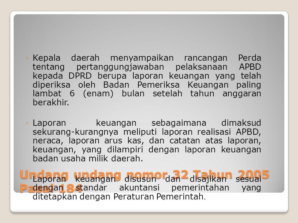 Undang undang nomor 32 Tahun 2005 Pasal 184 ◦Kepala daerah menyampaikan rancangan Perda tentang pertanggungjawaban pelaksanaan APBD kepada DPRD berupa laporan keuangan yang telah diperiksa oleh Badan Pemeriksa Keuangan paling lambat 6 (enam) bulan setelah tahun anggaran berakhir.