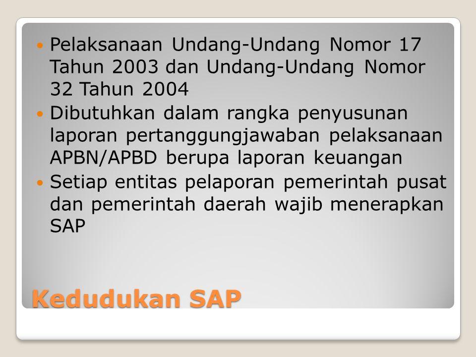 Kedudukan SAP Pelaksanaan Undang-Undang Nomor 17 Tahun 2003 dan Undang-Undang Nomor 32 Tahun 2004 Dibutuhkan dalam rangka penyusunan laporan pertanggungjawaban pelaksanaan APBN/APBD berupa laporan keuangan Setiap entitas pelaporan pemerintah pusat dan pemerintah daerah wajib menerapkan SAP