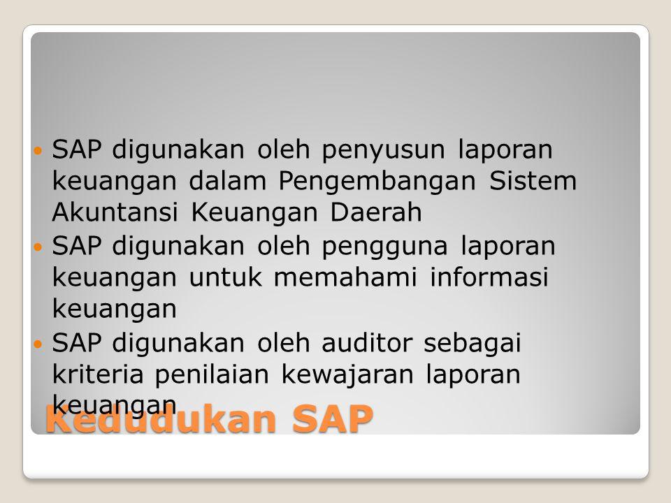Kedudukan SAP SAP digunakan oleh penyusun laporan keuangan dalam Pengembangan Sistem Akuntansi Keuangan Daerah SAP digunakan oleh pengguna laporan keuangan untuk memahami informasi keuangan SAP digunakan oleh auditor sebagai kriteria penilaian kewajaran laporan keuangan