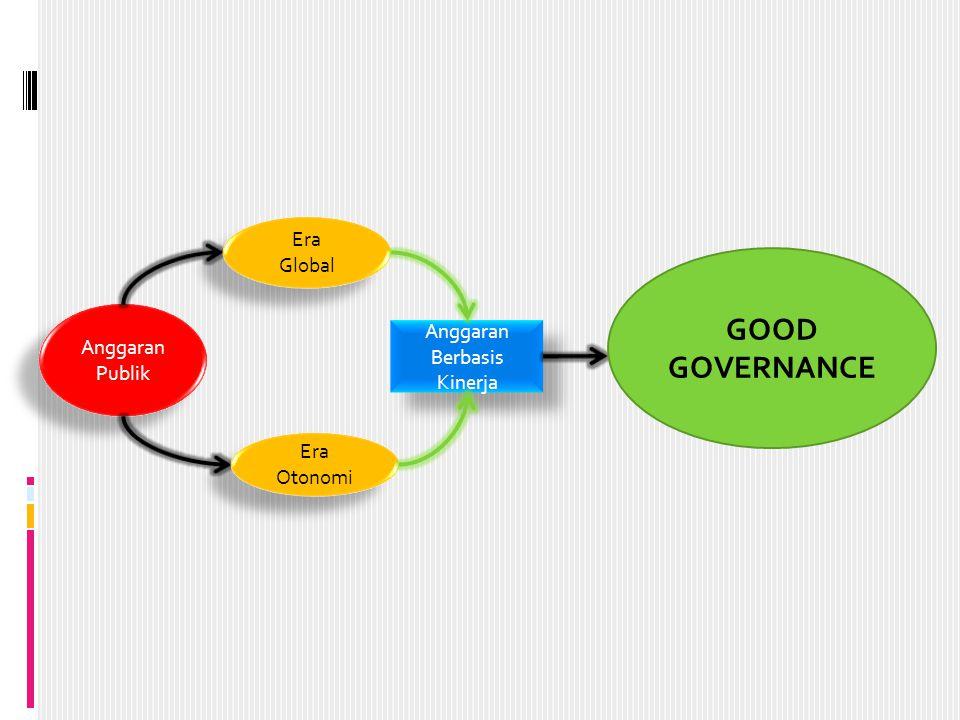 Anggaran Publik Era Global Era Global Era Otonomi Era Otonomi Anggaran Berbasis Kinerja Anggaran Berbasis Kinerja GOOD GOVERNANCE